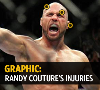 Randy Couture career injuries