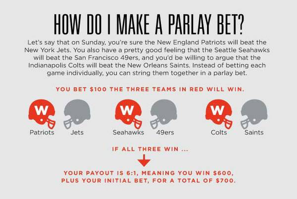 Vegas parlay odds