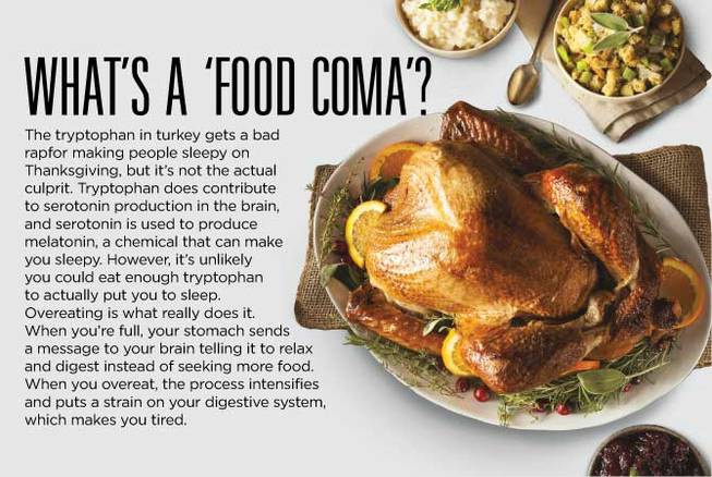 What Are You Really Eating On Thanksgiving Las Vegas Sun Newspaper