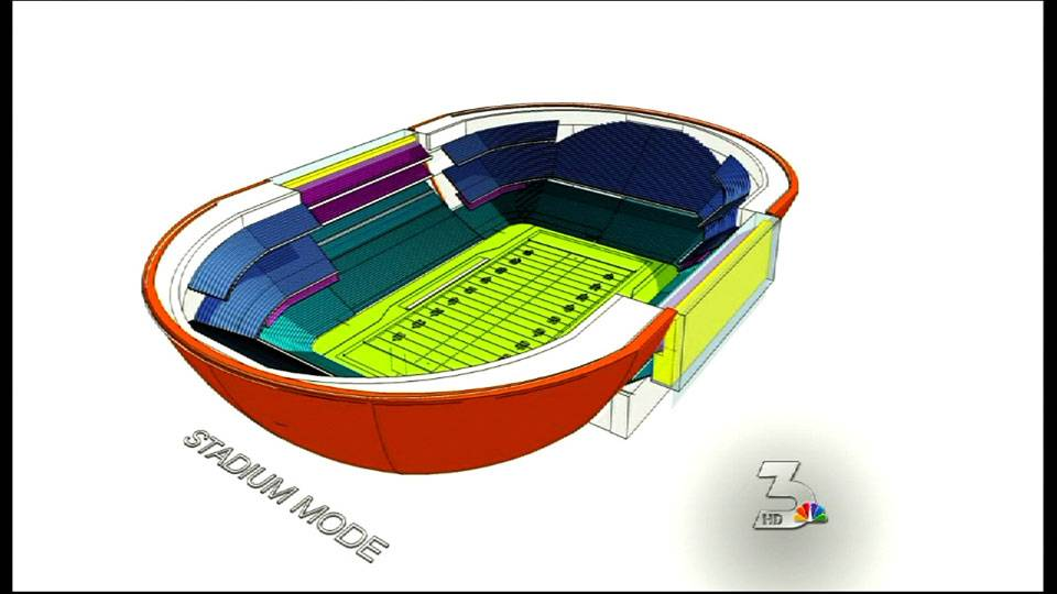 KSNV: Proposed stadium