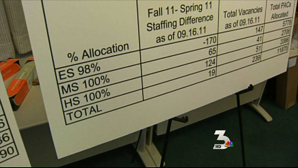 CCSD student enrollment shrinks