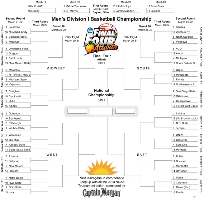 2013 NCAA Tournament Printable Bracket