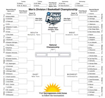 2014 NCAA Tournament Printable Bracket