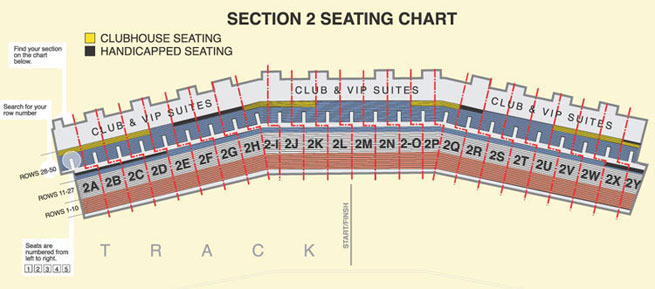 LV Motor Speedway Section 2