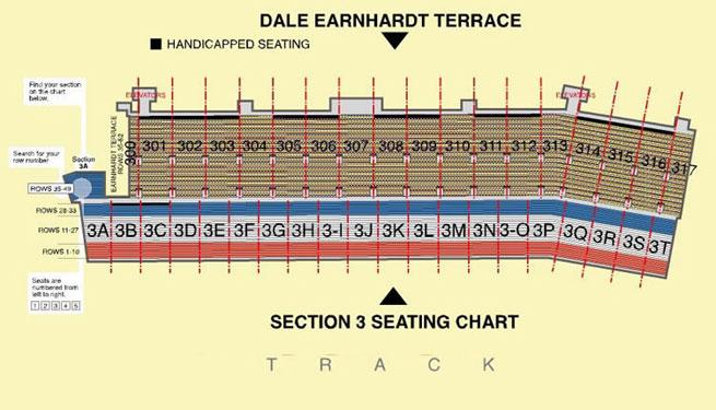 Las vegas motor speedway seating for Las vegas motor speedway seating map