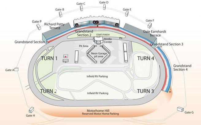 LV Motor Speedway